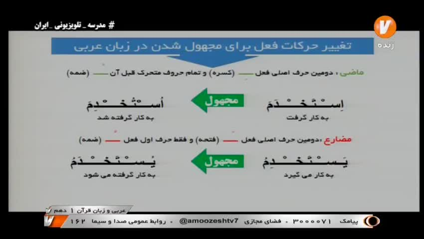 ویدیو آموزشی درس6 عربی دهم