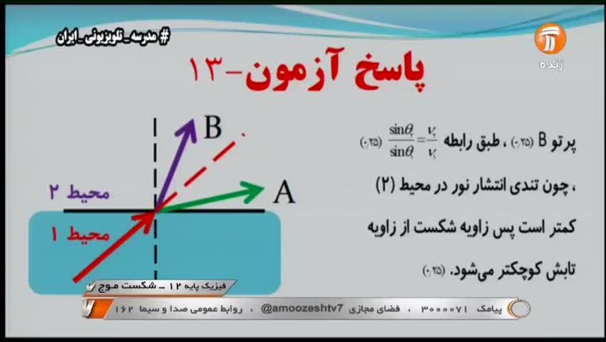 ویدیو آموزش شکست موج فیزیک دوازدهم ریاضی
