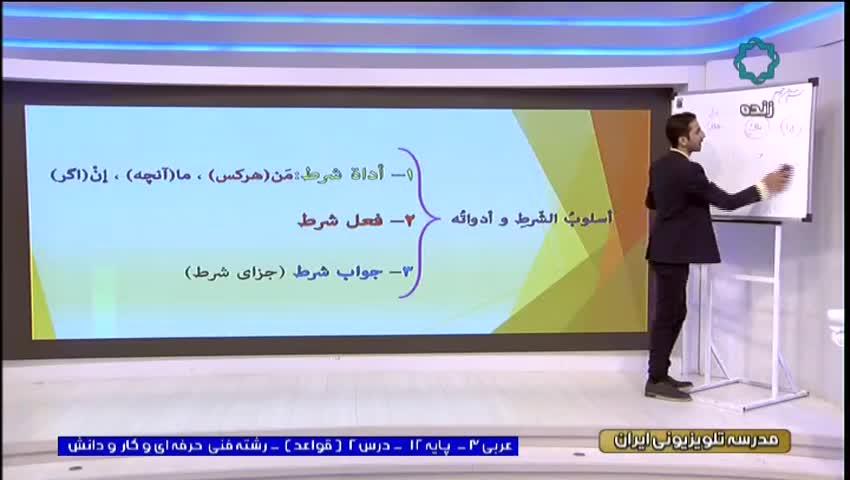 ویدیو آموزش درس 2 عربی دوازدهم هنرستان
