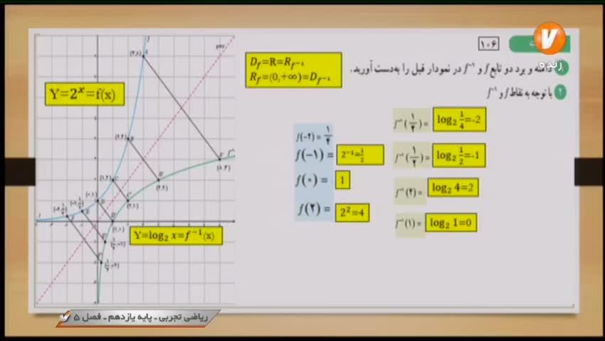 ویدیو آموزشی فصل 5 ریاضی یازدهم بخش 2